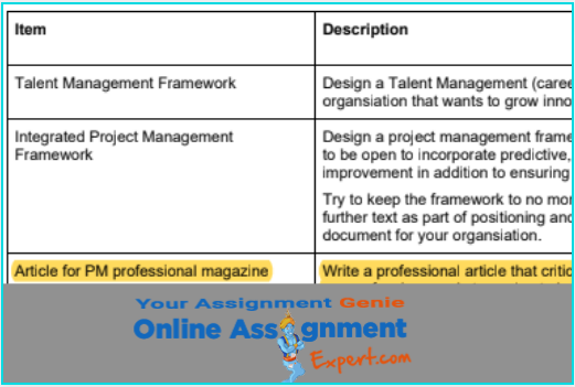 PGMT6821 integrated project delivery assignment solution