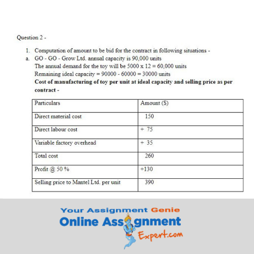 bachelor of accounting assignment sample