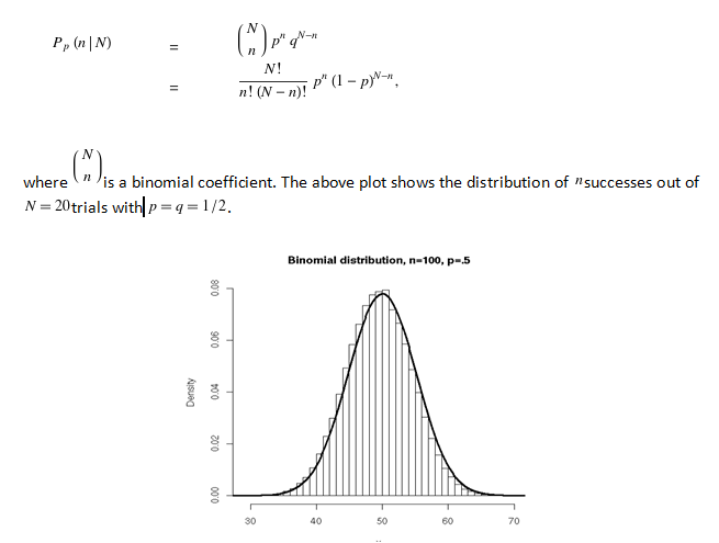 binomial distribution assignment sample