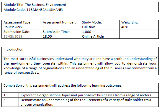 business environment assignment question