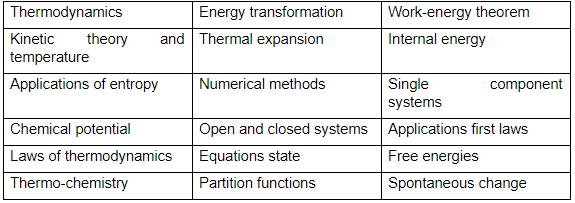 electronics assignment topics