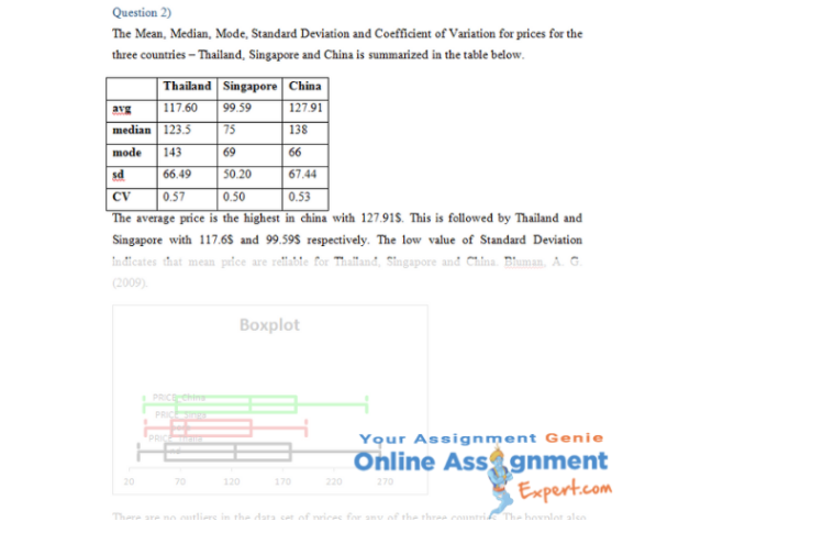 finance and quantitative methods assignment solution