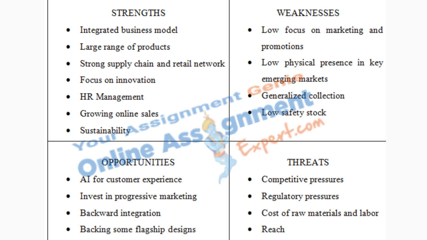 financial statement analysis assignment swot analysis