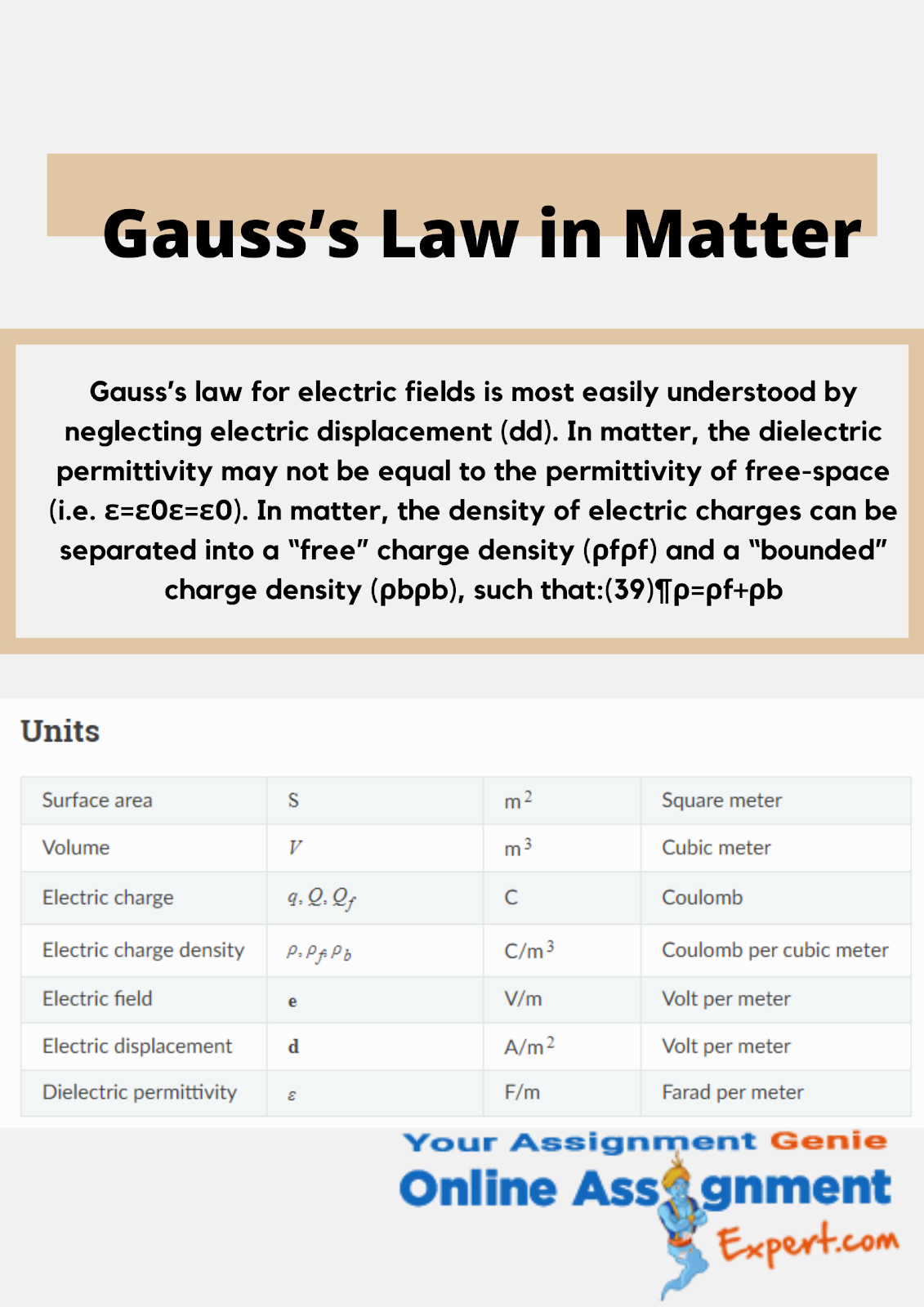 gausss law assignment help