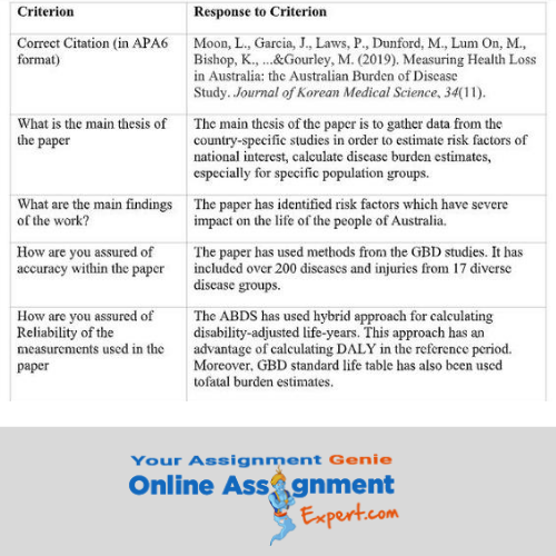 health science assignment solution