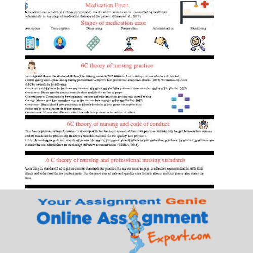 management poster making assignment help