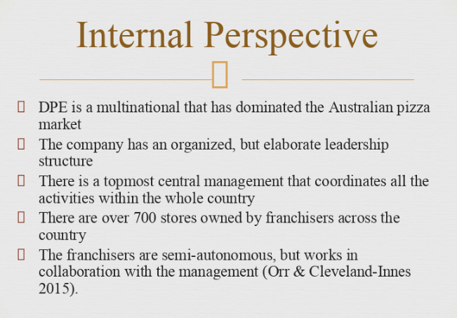 ppt assignment internal perspective