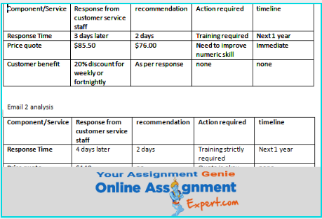 survey division assignment expert sample