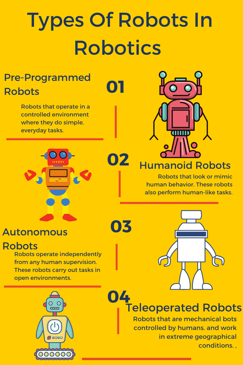 types of robots in robotics